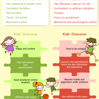 fundamentals of child discipline
