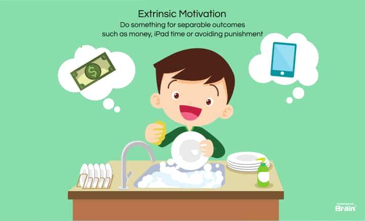Boy washes dishes while thinking about money and ipad - extrinsic motivation