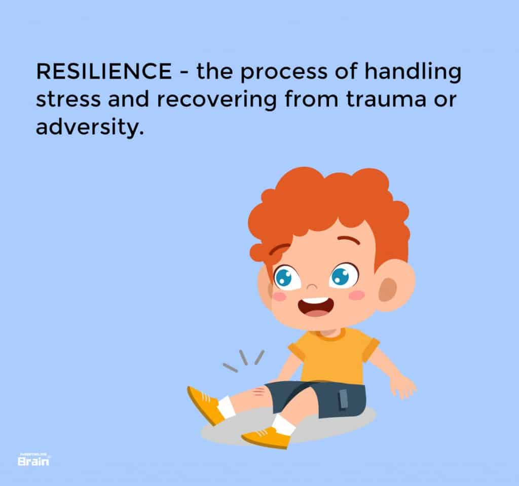 boy falls down, hurts his knee but still smiles. resilience's definition is the process of handling stress and recovering from trauma or adversity